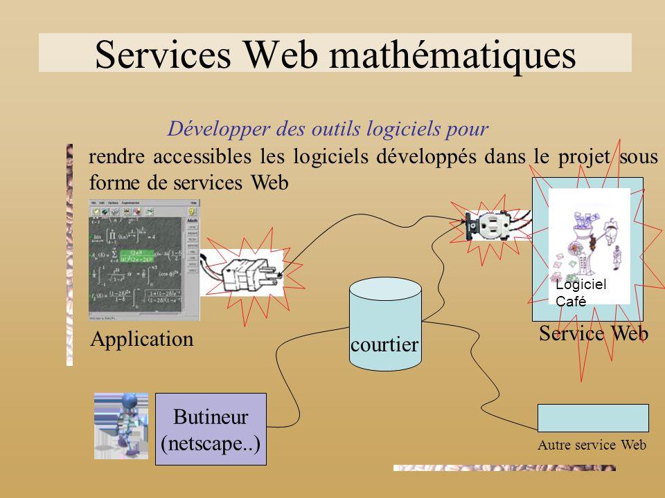 rendre accessibles les logiciels développés dans le projet sous forme de services Web Développer des outils logiciels pour Service Web courtier Autre service Web Butineur (netscape..) Logiciel Café Application