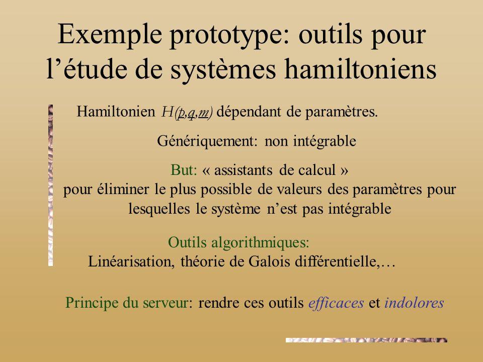 Exemple prototype: outils pour létude de systèmes hamiltoniens Hamiltonien H(p,q,m) dépendant de paramètres.