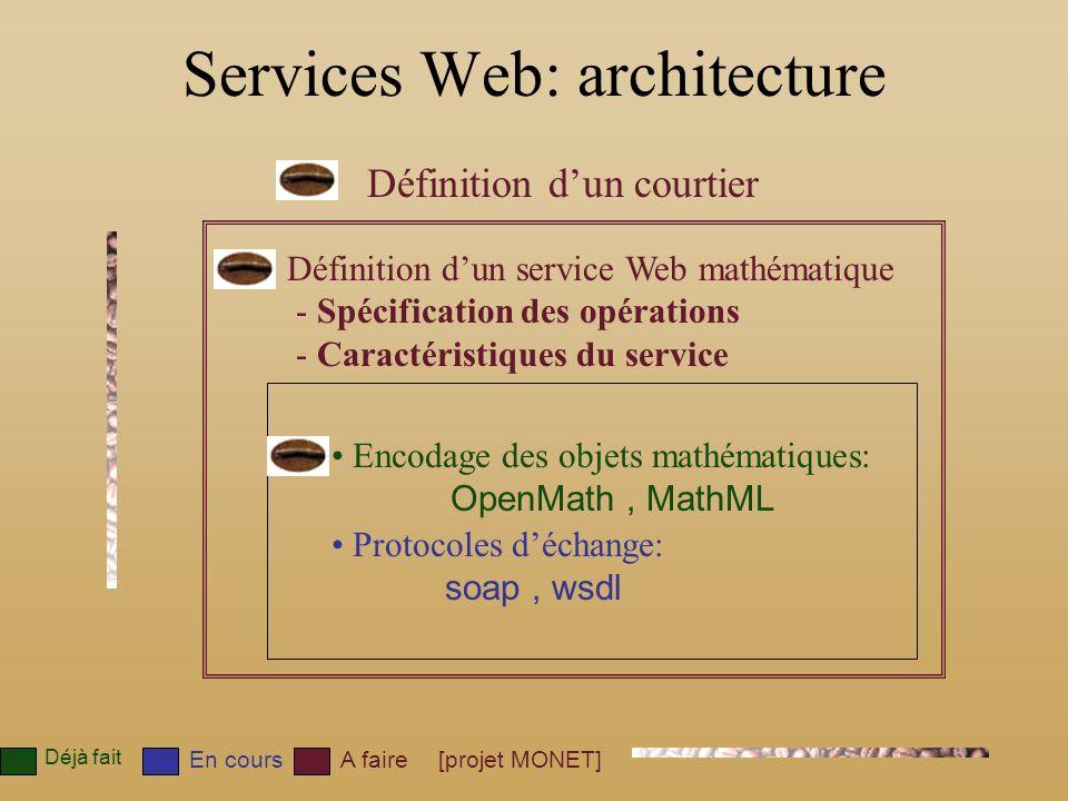 Services Web: architecture Encodage des objets mathématiques: OpenMath, MathML Protocoles déchange: soap, wsdl Définition dun service Web mathématique - Spécification des opérations - Caractéristiques du service Définition dun courtier Déjà fait En coursA faire[projet MONET]