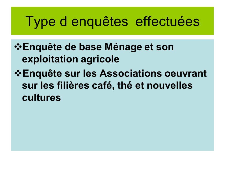 Enquête de base Ménage et son exploitation agricole Enquête sur les Associations oeuvrant sur les filières café, thé et nouvelles cultures Type d enquêtes effectuées