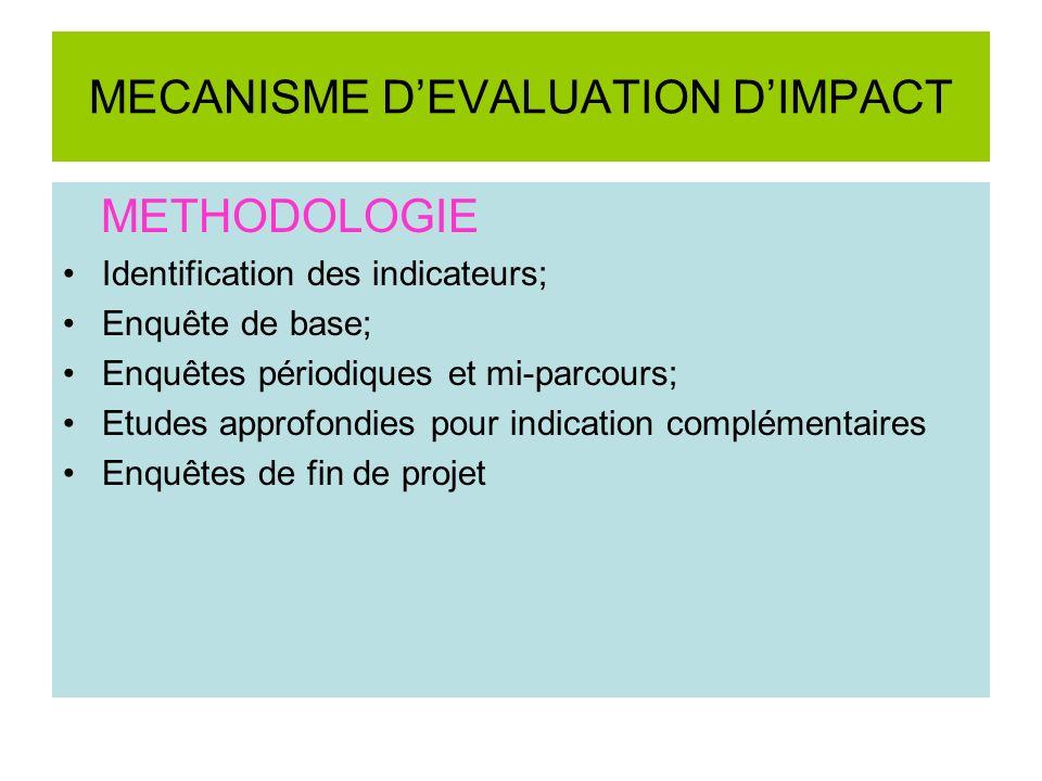 MECANISME DEVALUATION DIMPACT METHODOLOGIE Identification des indicateurs; Enquête de base; Enquêtes périodiques et mi-parcours; Etudes approfondies pour indication complémentaires Enquêtes de fin de projet