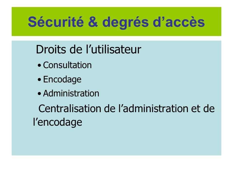 Sécurité & degrés daccès Droits de lutilisateur Consultation Encodage Administration Centralisation de ladministration et de lencodage
