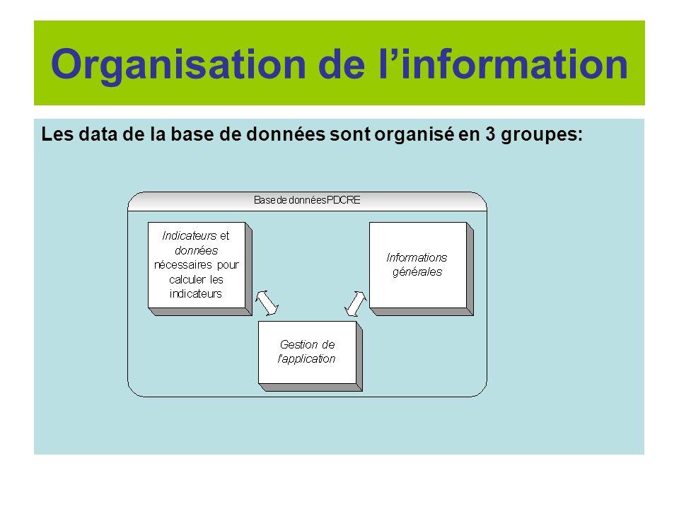 Organisation de linformation Les data de la base de données sont organisé en 3 groupes: