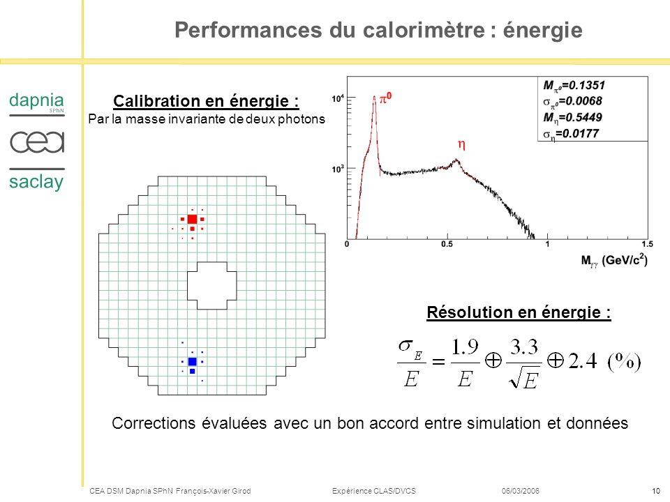 CEA DSM Dapnia SPhN François-Xavier Girod Expérience CLAS/DVCS 06/03/200611 Performances du calorimètre : position et temps Résolution en position : Corrections en position : (profondeur de pénétration) par simulation En accord avec la résolution angulaire estimée par les données Calibration en temps : pic de coïncidence Correction vertex Correction de « timewalk »