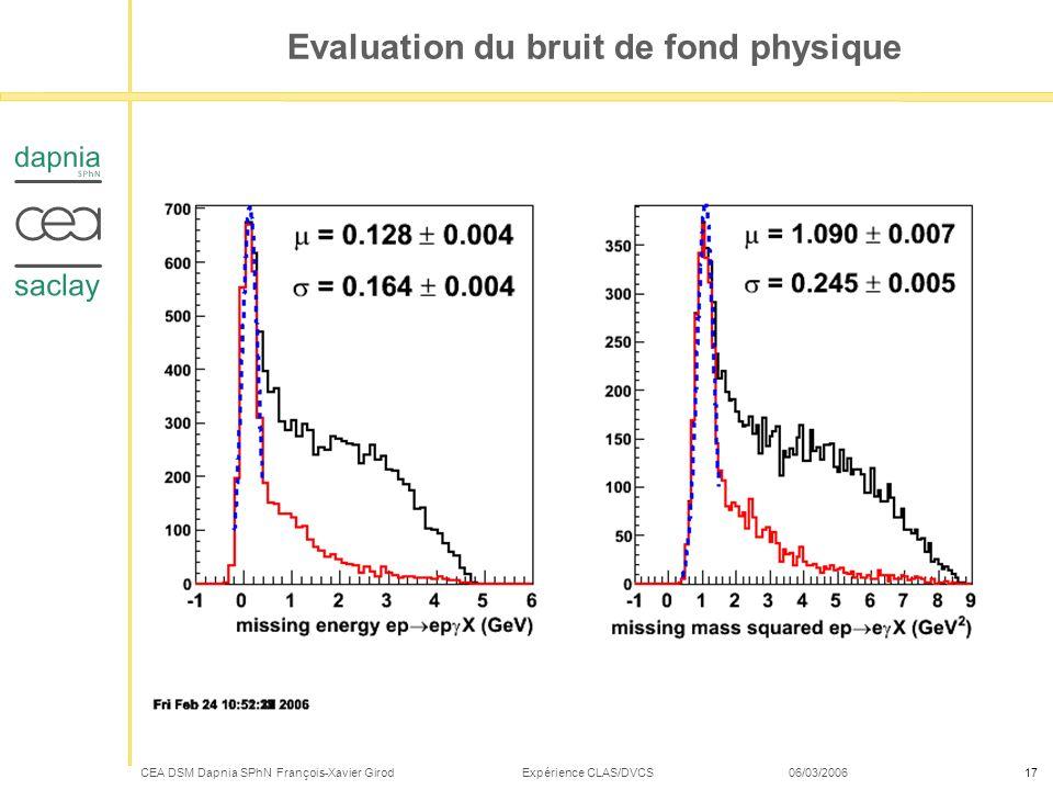CEA DSM Dapnia SPhN François-Xavier Girod Expérience CLAS/DVCS 06/03/200617 Evaluation du bruit de fond physique