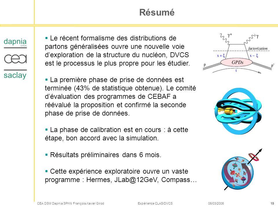 CEA DSM Dapnia SPhN François-Xavier Girod Expérience CLAS/DVCS 06/03/200619 Résumé Le récent formalisme des distributions de partons généralisées ouvr