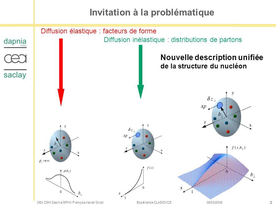 CEA DSM Dapnia SPhN François-Xavier Girod Expérience CLAS/DVCS 06/03/20062 Invitation à la problématique Diffusion élastique : facteurs de forme Diffu