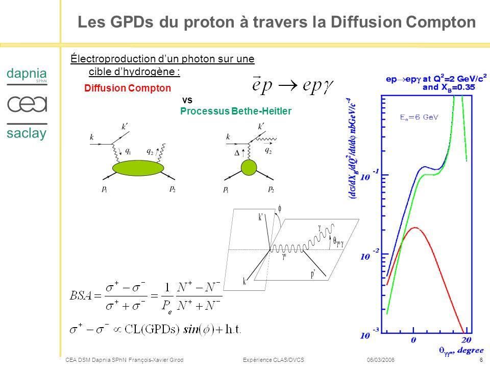 CEA DSM Dapnia SPhN François-Xavier Girod Expérience CLAS/DVCS 06/03/20066 Les GPDs du proton à travers la Diffusion Compton Électroproduction dun pho