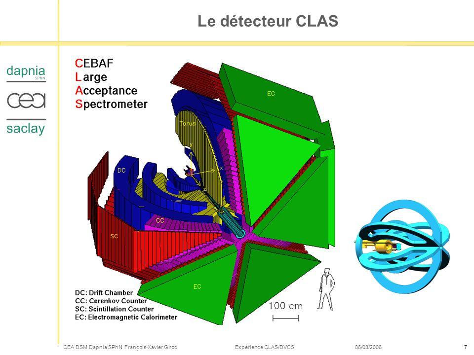 CEA DSM Dapnia SPhN François-Xavier Girod Expérience CLAS/DVCS 06/03/20068 Modifications du dispositif expérimental 424 cristaux tronc coniques lecture APDs technologie développée pour CMS
