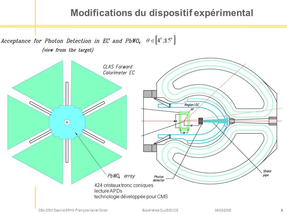 CEA DSM Dapnia SPhN François-Xavier Girod Expérience CLAS/DVCS 06/03/20068 Modifications du dispositif expérimental 424 cristaux tronc coniques lectur