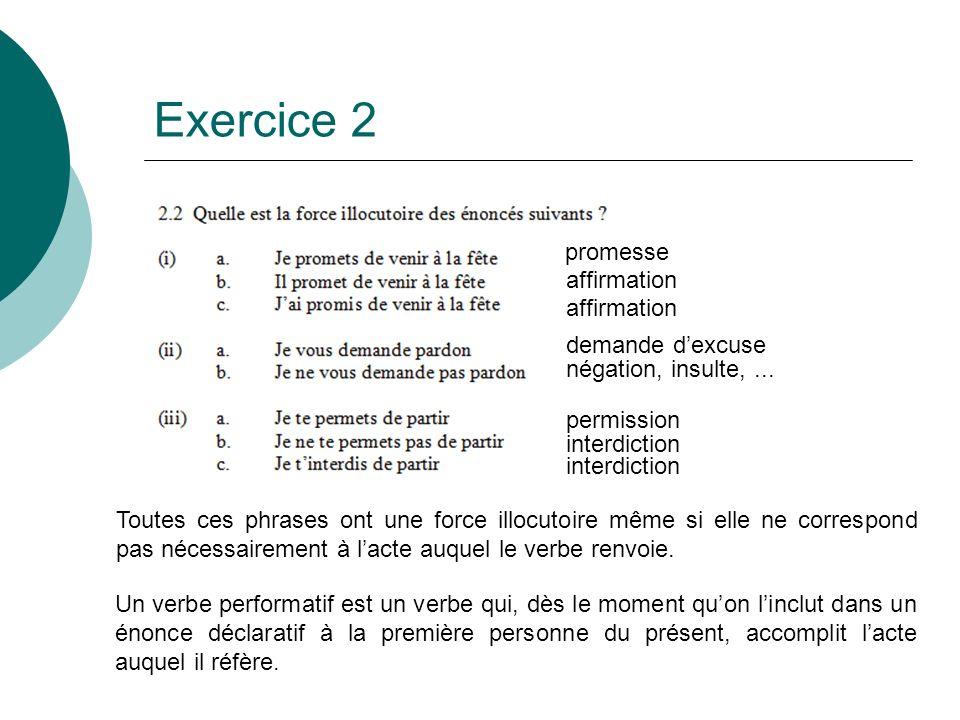 Exercice 2 Toutes ces phrases ont une force illocutoire même si elle ne correspond pas nécessairement à lacte auquel le verbe renvoie. promesse affirm