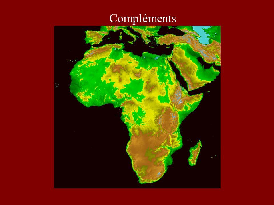 En 40 ans, la population africaine a été multipliée par 4 : 860 millions dhab.