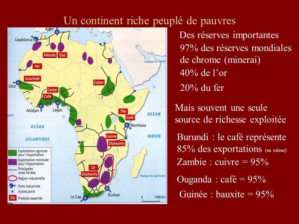 Un continent riche peuplé de pauvres Des réserves importantes 97% des réserves mondiales de chrome (minerai) 40% de lor 20% du fer Mais souvent une se
