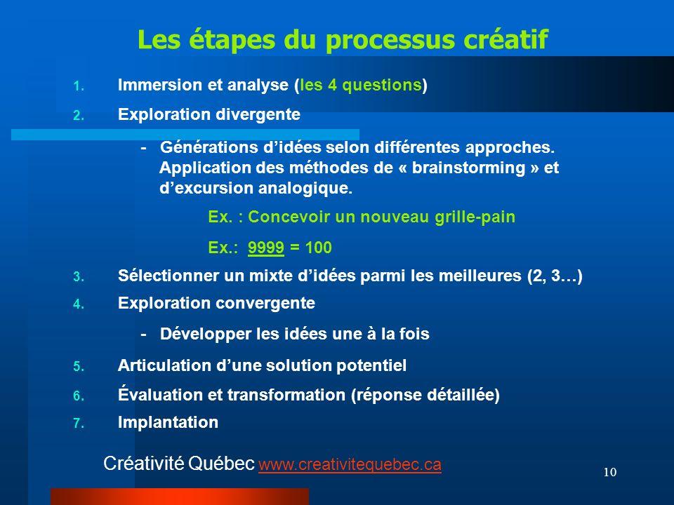 10 Les étapes du processus créatif 1. Immersion et analyse (les 4 questions) 2.