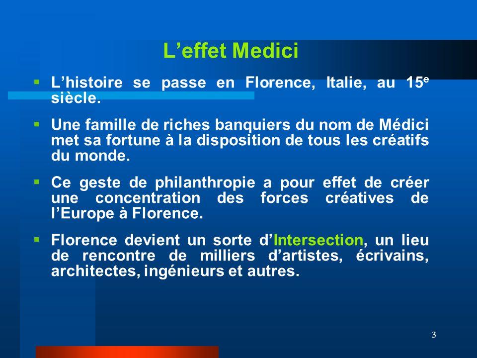 3 Leffet Medici Lhistoire se passe en Florence, Italie, au 15 e siècle.