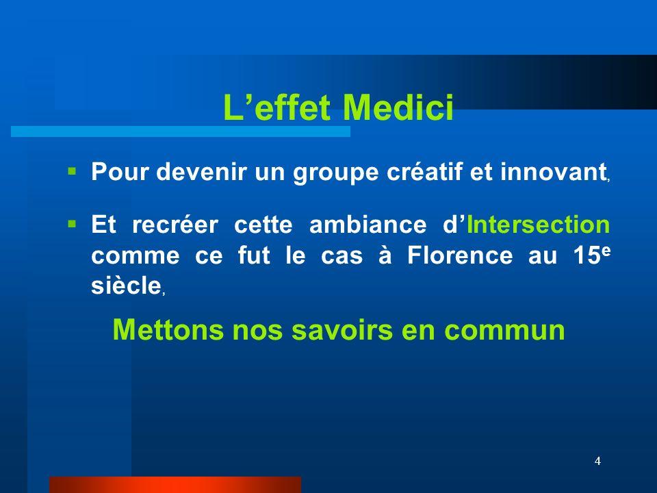 4 Leffet Medici Pour devenir un groupe créatif et innovant, Et recréer cette ambiance dIntersection comme ce fut le cas à Florence au 15 e siècle, Mettons nos savoirs en commun