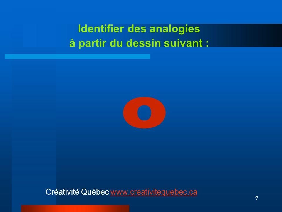 7 Identifier des analogies à partir du dessin suivant : Créativité Québec www.creativitequebec.cawww.creativitequebec.ca