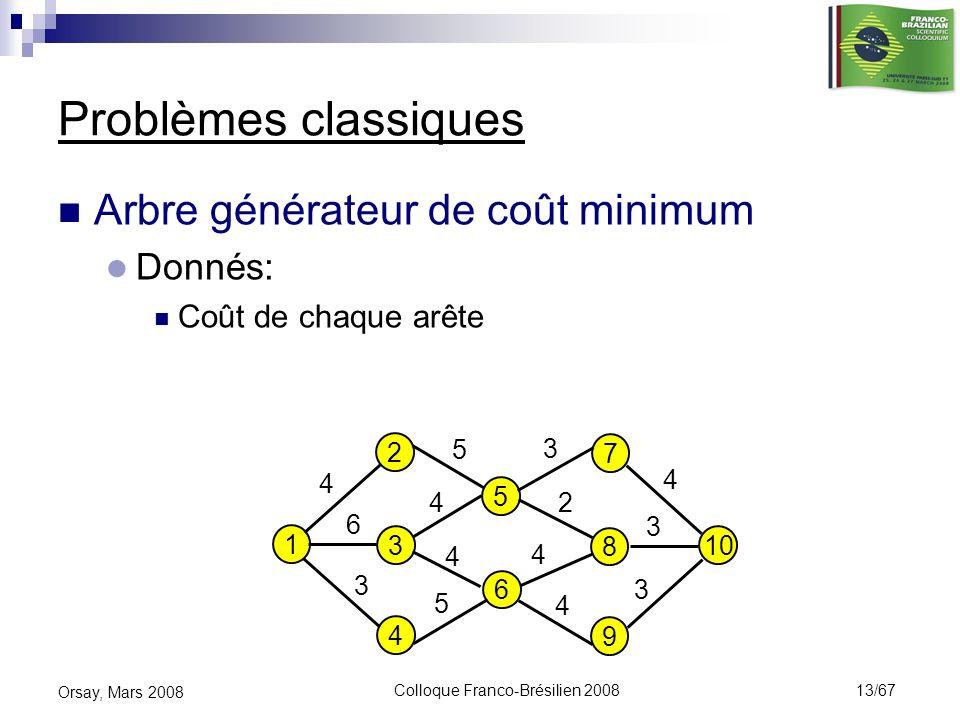 Colloque Franco-Brésilien 2008 13/67 Orsay, Mars 2008 Problèmes classiques Arbre générateur de coût minimum Donnés: Coût de chaque arête 1 4 2 3 5 6 1