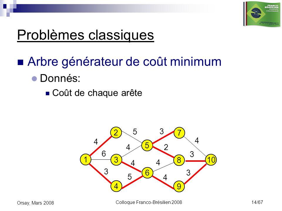 Colloque Franco-Brésilien 2008 14/67 Orsay, Mars 2008 Problèmes classiques Arbre générateur de coût minimum Donnés: Coût de chaque arête 1 4 2 3 5 6 1