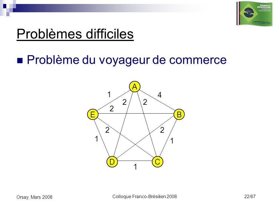 Colloque Franco-Brésilien 2008 22/67 Orsay, Mars 2008 Problèmes difficiles Problème du voyageur de commerce A BE DC 1 1 1 1 4 2 22 22