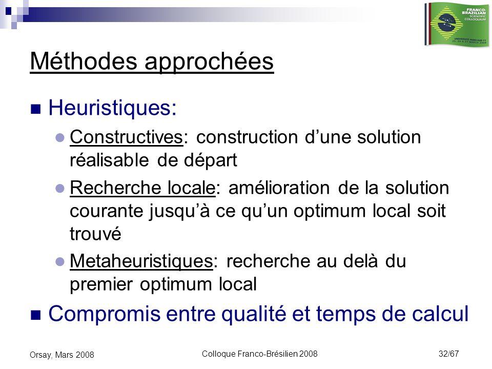 Colloque Franco-Brésilien 2008 32/67 Orsay, Mars 2008 Méthodes approchées Heuristiques: Constructives: construction dune solution réalisable de départ