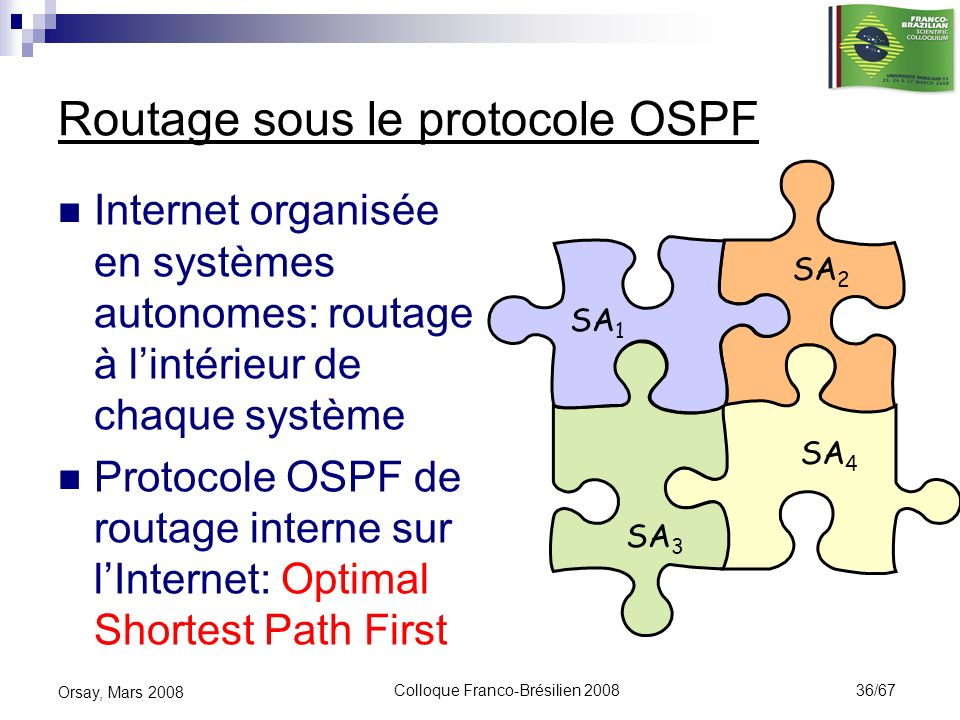 Colloque Franco-Brésilien 2008 36/67 Orsay, Mars 2008 Routage sous le protocole OSPF Internet organisée en systèmes autonomes: routage à lintérieur de