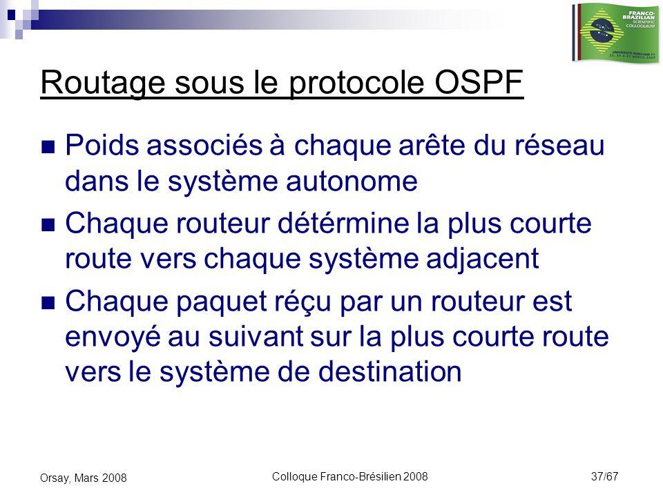 Colloque Franco-Brésilien 2008 37/67 Orsay, Mars 2008 Routage sous le protocole OSPF Poids associés à chaque arête du réseau dans le système autonome