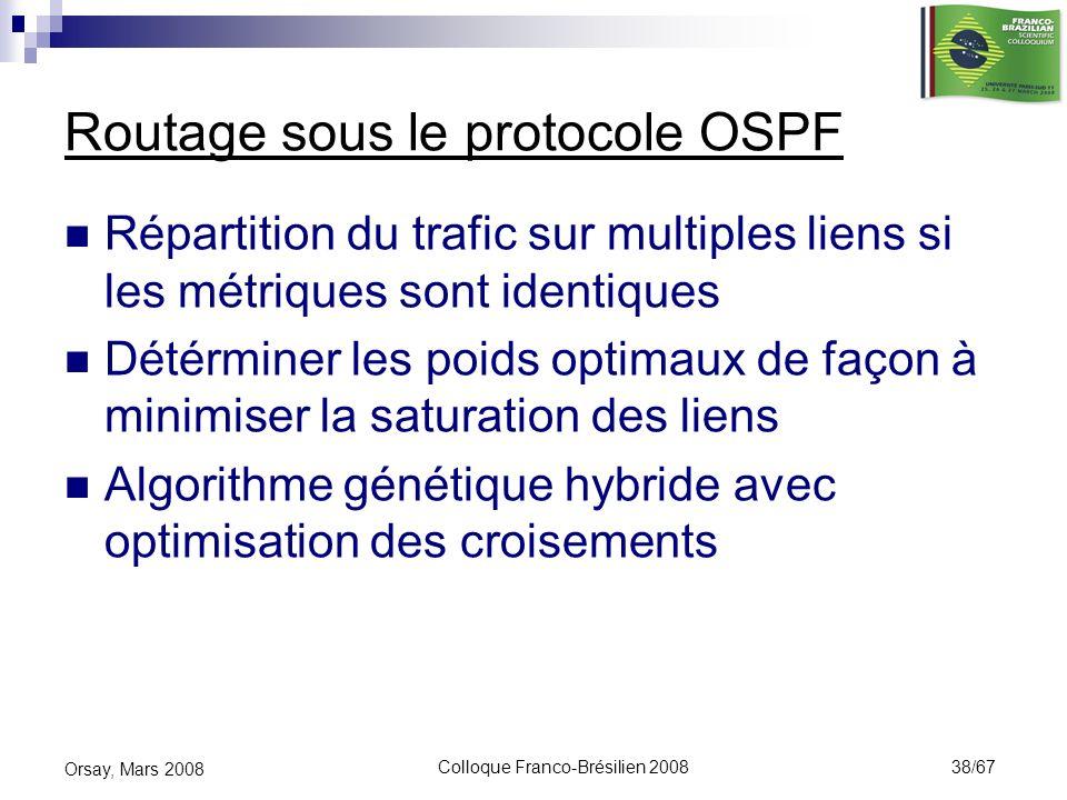 Colloque Franco-Brésilien 2008 38/67 Orsay, Mars 2008 Routage sous le protocole OSPF Répartition du trafic sur multiples liens si les métriques sont i