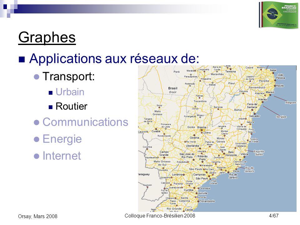 Colloque Franco-Brésilien 2008 15/67 Orsay, Mars 2008 Problèmes classiques Flot maximum dun sommet à lautre Donnés: Sommets de départ et de destination Capacité maximum (minimum) de chaque arête 1 4 2 3 5 6 10 9 7 8 6 5 2 3 6 4 4 2 4 4 2 6 5 3 Capacité max