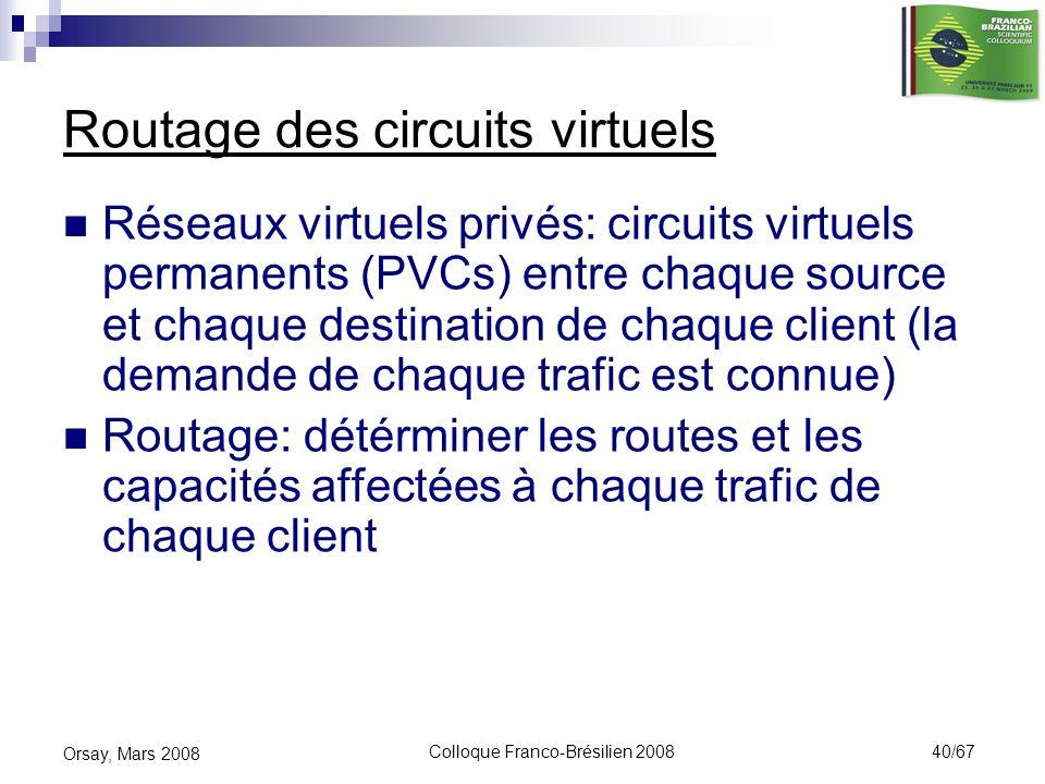 Colloque Franco-Brésilien 2008 40/67 Orsay, Mars 2008 Routage des circuits virtuels Réseaux virtuels privés: circuits virtuels permanents (PVCs) entre