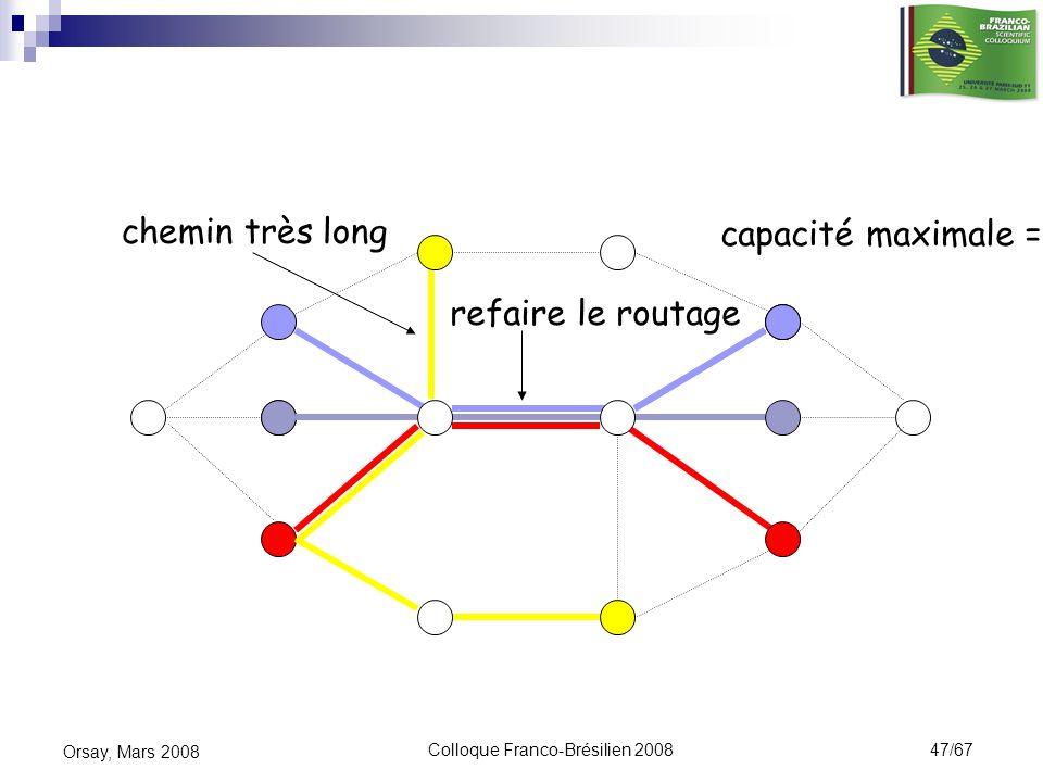 Colloque Franco-Brésilien 2008 47/67 Orsay, Mars 2008 refaire le routage capacité maximale = 3 chemin très long