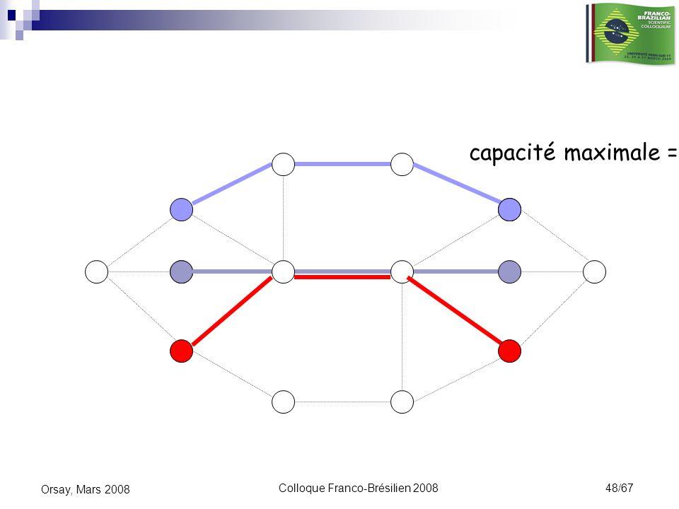 Colloque Franco-Brésilien 2008 48/67 Orsay, Mars 2008 capacité maximale = 3