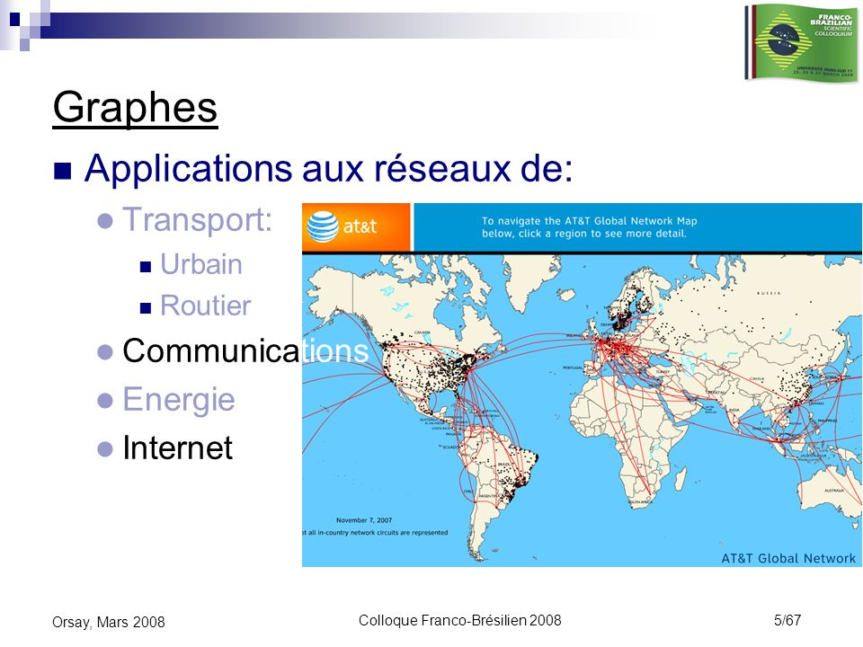 Colloque Franco-Brésilien 2008 5/67 Orsay, Mars 2008 Graphes Applications aux réseaux de: Transport: Urbain Routier Communications Energie Internet