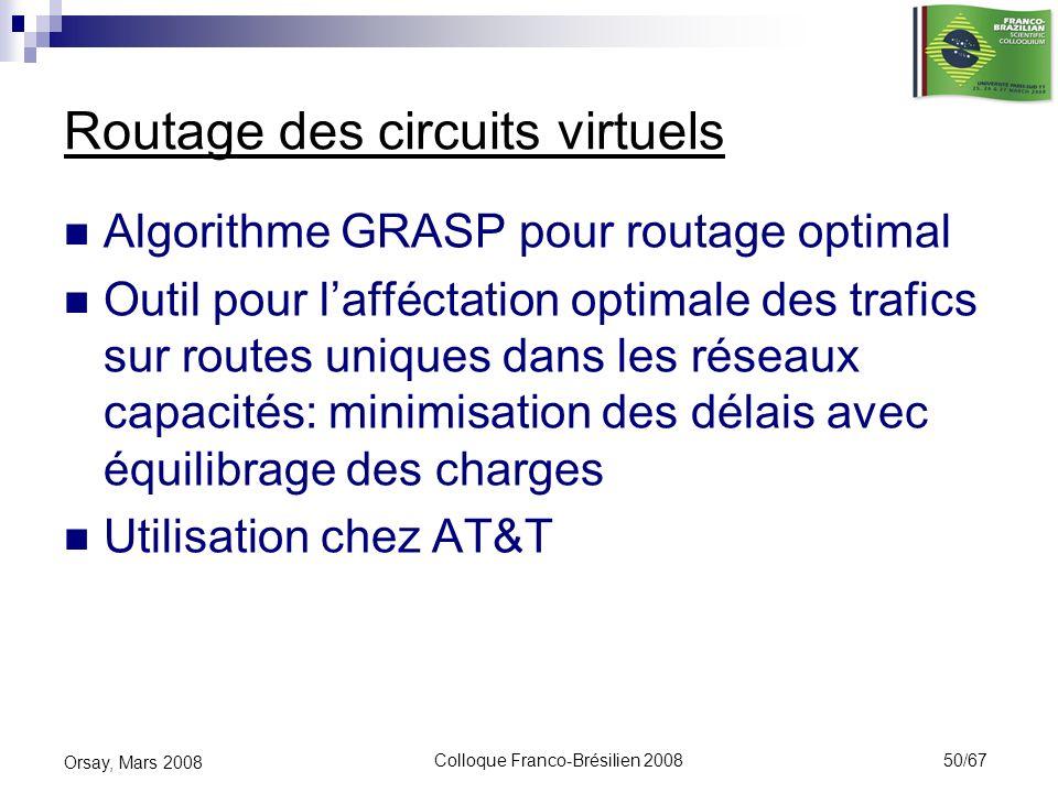 Colloque Franco-Brésilien 2008 50/67 Orsay, Mars 2008 Routage des circuits virtuels Algorithme GRASP pour routage optimal Outil pour lafféctation opti