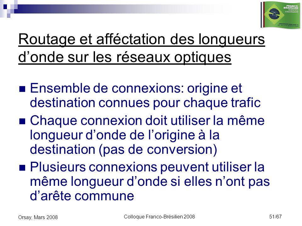 Colloque Franco-Brésilien 2008 51/67 Orsay, Mars 2008 Routage et afféctation des longueurs donde sur les réseaux optiques Ensemble de connexions: orig