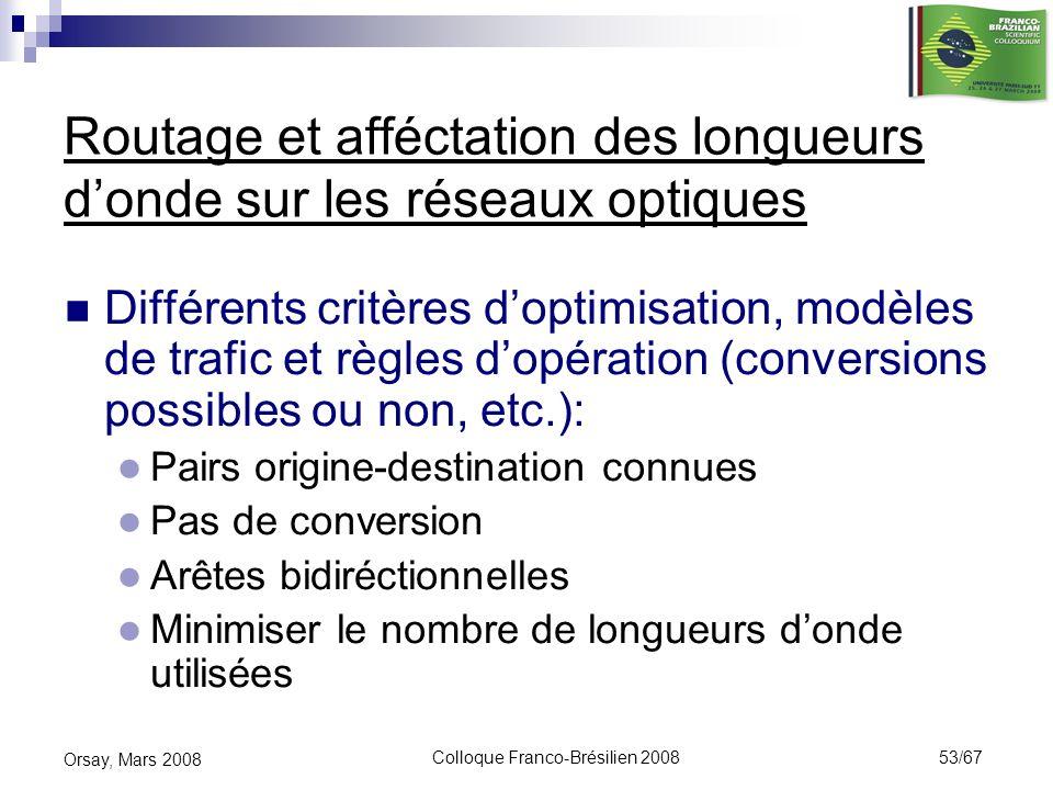 Colloque Franco-Brésilien 2008 53/67 Orsay, Mars 2008 Routage et afféctation des longueurs donde sur les réseaux optiques Différents critères doptimis
