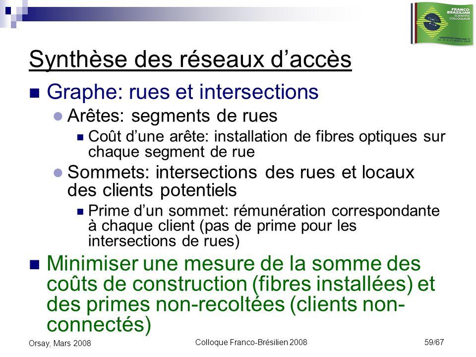 Colloque Franco-Brésilien 2008 59/67 Orsay, Mars 2008 Synthèse des réseaux daccès Graphe: rues et intersections Arêtes: segments de rues Coût dune arê