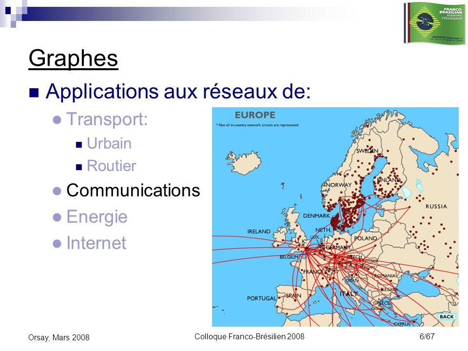 Colloque Franco-Brésilien 2008 6/67 Orsay, Mars 2008 Graphes Applications aux réseaux de: Transport: Urbain Routier Communications Energie Internet