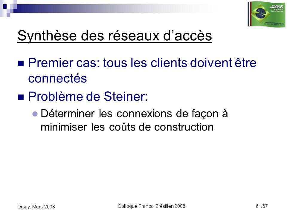 Colloque Franco-Brésilien 2008 61/67 Orsay, Mars 2008 Synthèse des réseaux daccès Premier cas: tous les clients doivent être connectés Problème de Ste