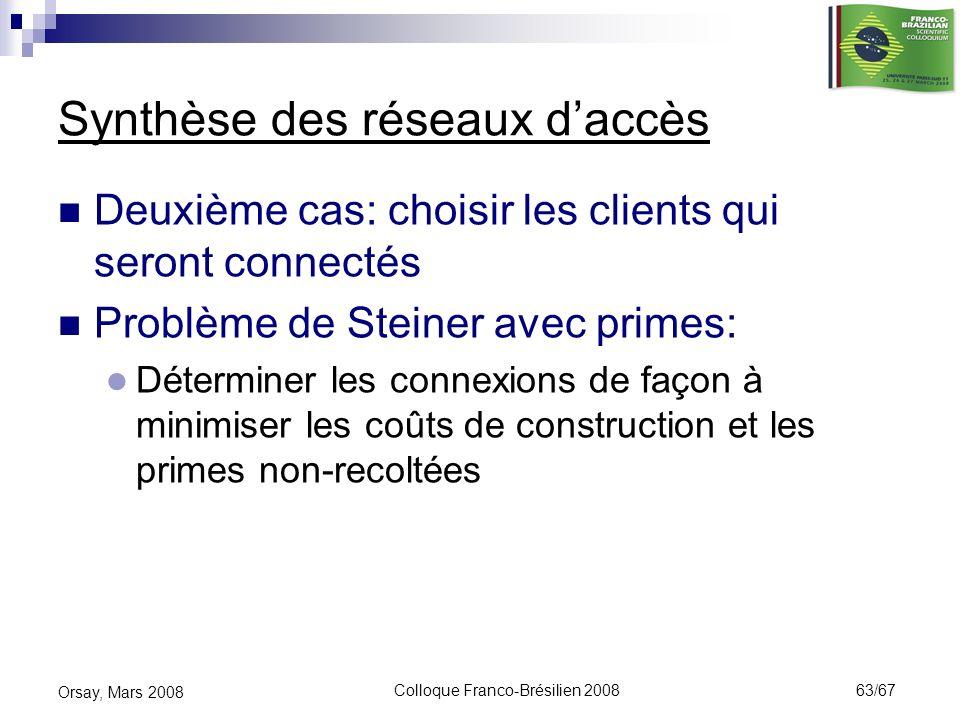 Colloque Franco-Brésilien 2008 63/67 Orsay, Mars 2008 Synthèse des réseaux daccès Deuxième cas: choisir les clients qui seront connectés Problème de S