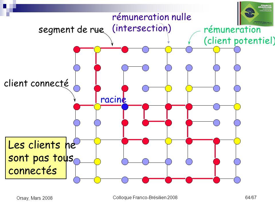 Colloque Franco-Brésilien 2008 64/67 Orsay, Mars 2008 rémuneration (client potentiel) segment de rue racine rémuneration nulle (intersection) Les clie