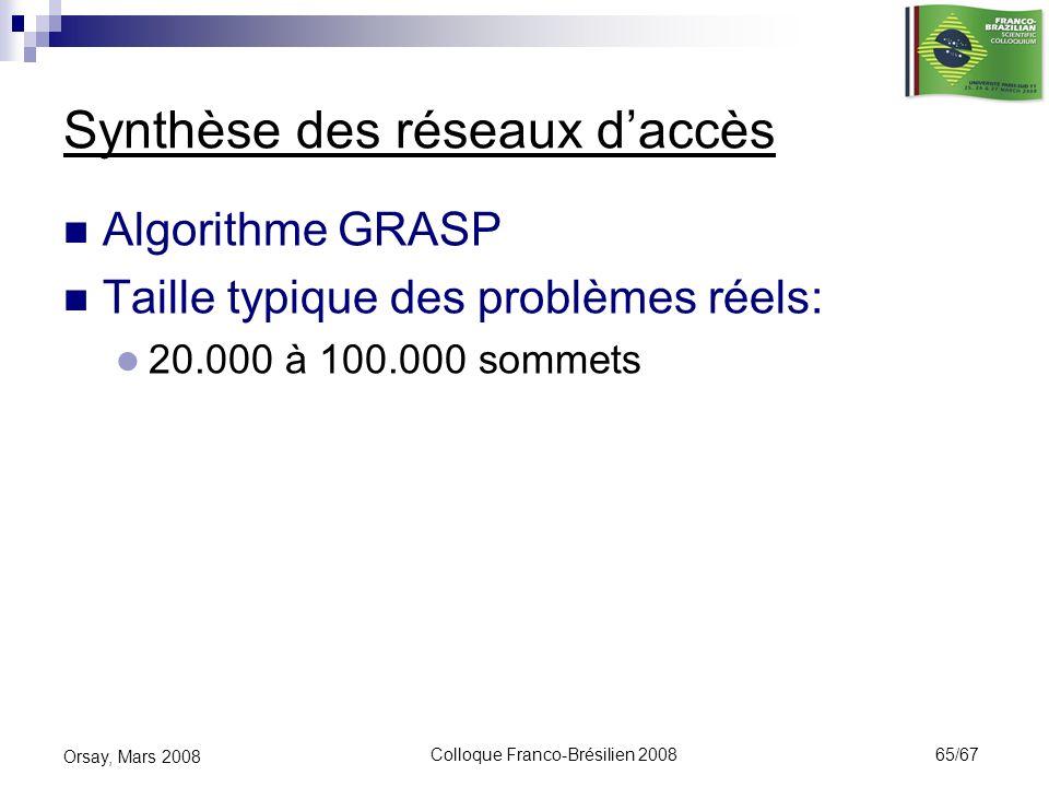 Colloque Franco-Brésilien 2008 65/67 Orsay, Mars 2008 Synthèse des réseaux daccès Algorithme GRASP Taille typique des problèmes réels: 20.000 à 100.00