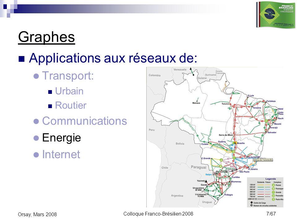 Colloque Franco-Brésilien 2008 8/67 Orsay, Mars 2008 Graphes Applications aux réseaux de: Transport: Urbain Routier Communications Energie Internet