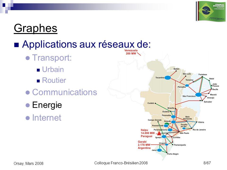 Colloque Franco-Brésilien 2008 9/67 Orsay, Mars 2008 Graphes Applications aux réseaux de: Transport: Urbain Routier Communications Energie Internet