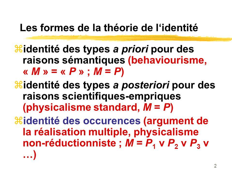 2 Les formes de la théorie de lidentité identité des types a priori pour des raisons sémantiques (behaviourisme, « M » = « P » ; M = P) identité des t