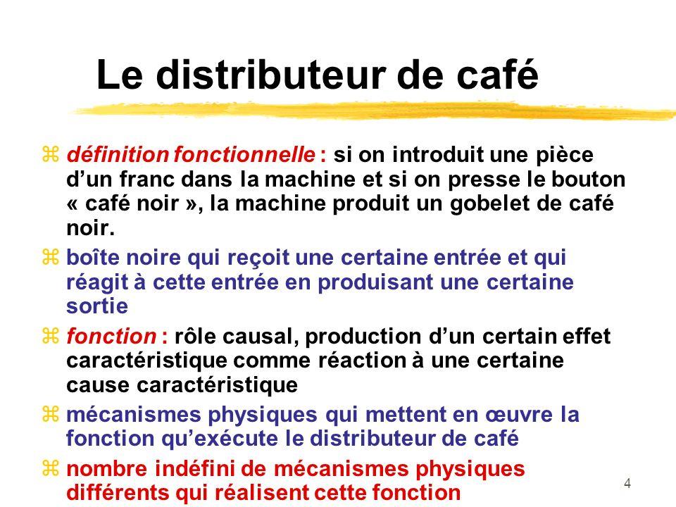 4 Le distributeur de café définition fonctionnelle : si on introduit une pièce dun franc dans la machine et si on presse le bouton « café noir », la m