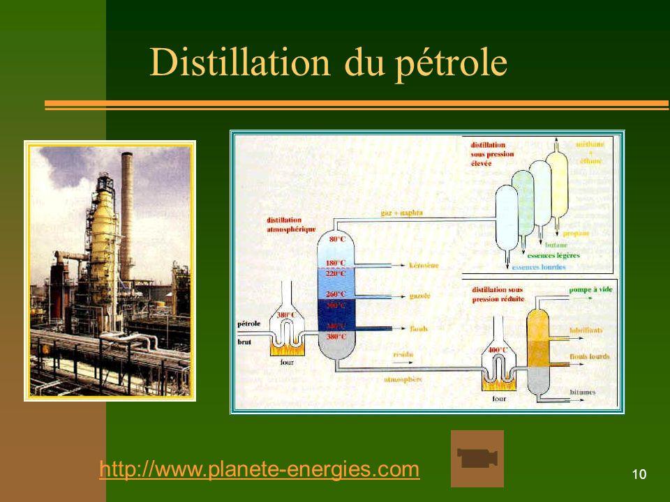 10 Distillation du pétrole http://www.planete-energies.com