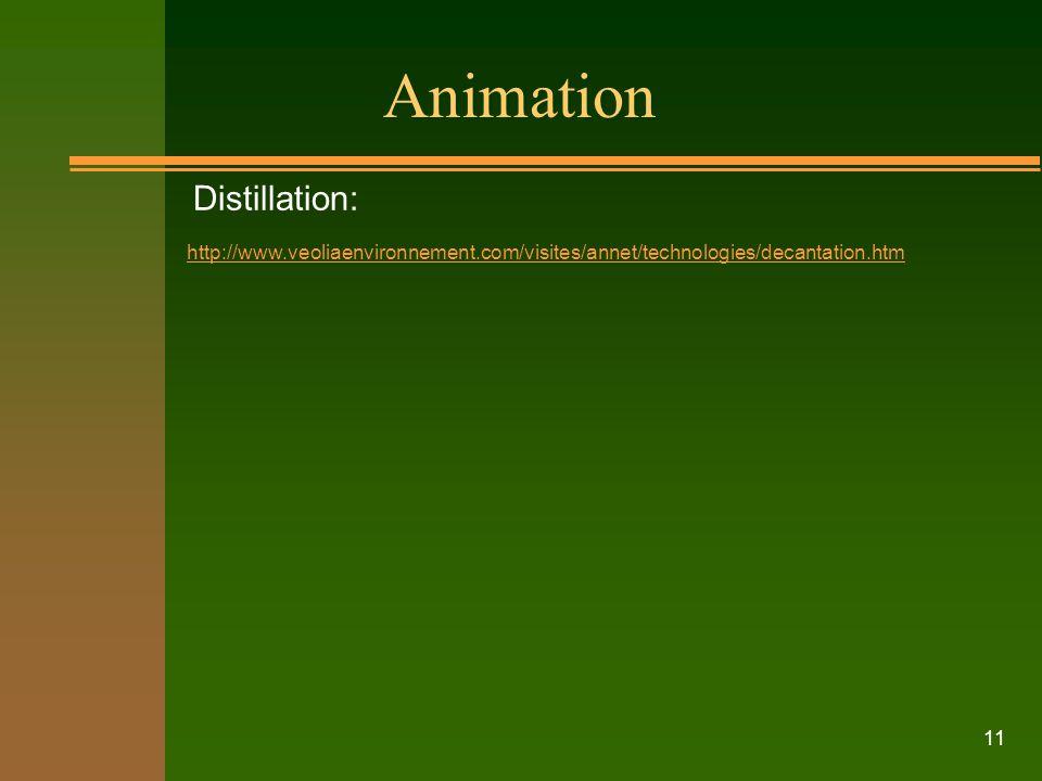 11 Animation http://www.veoliaenvironnement.com/visites/annet/technologies/decantation.htm Distillation: