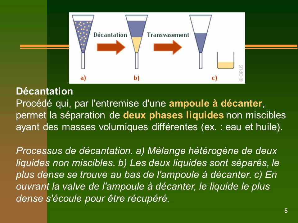 5 Décantation Procédé qui, par l'entremise d'une ampoule à décanter, permet la séparation de deux phases liquides non miscibles ayant des masses volum
