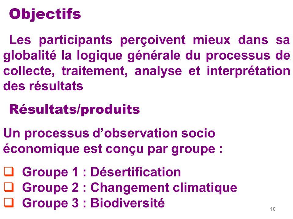 10 Objectifs Les participants perçoivent mieux dans sa globalité la logique générale du processus de collecte, traitement, analyse et interprétation d